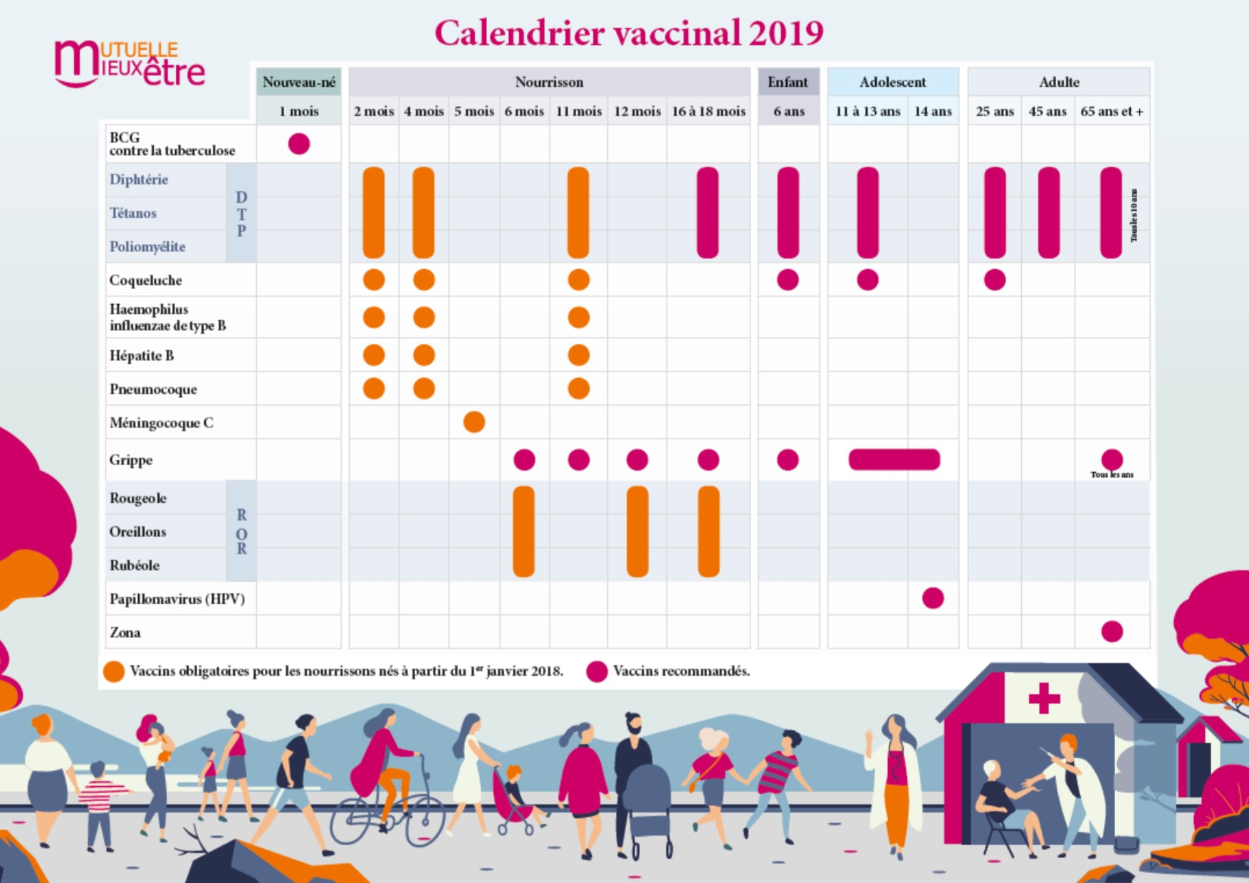 Calendrier - vaccinal